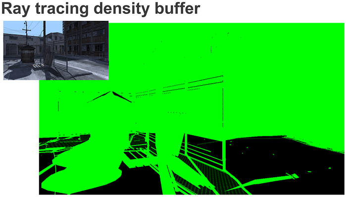 PowerVR Ray Tracing - density buffer