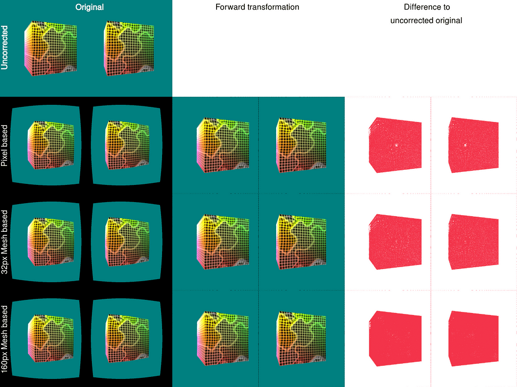 Image quality comparison (Click for a larger view)