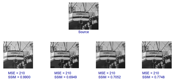 PowerVR video solutions: MSE vs SSIM