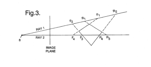 Figure from a 1993 Imagination patent