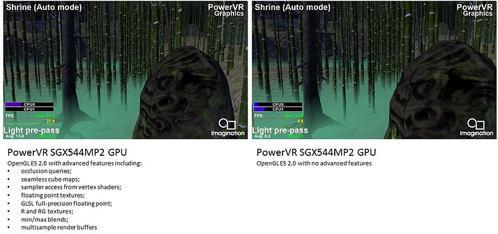PowerVR SGX OpenGL ES 2.0 with extensions vs basic OpenGL ES 2.0
