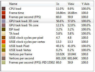 Profiling a render with PVRTune_4