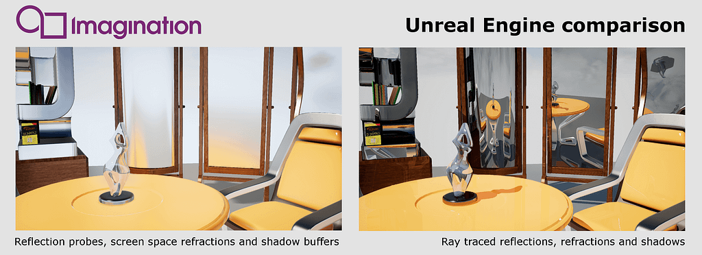 ray tracing close up
