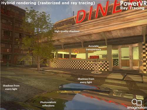 09_Ray tracing in games_PowerVR Ray Tracing - hybrid rendering-1-label