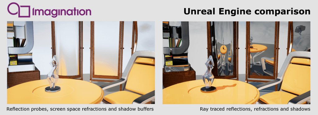 Ray Tracing Comparison