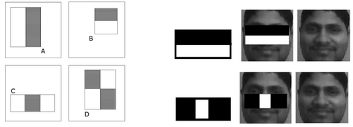 7-Four feature types used by Viola-Jones object detection framework