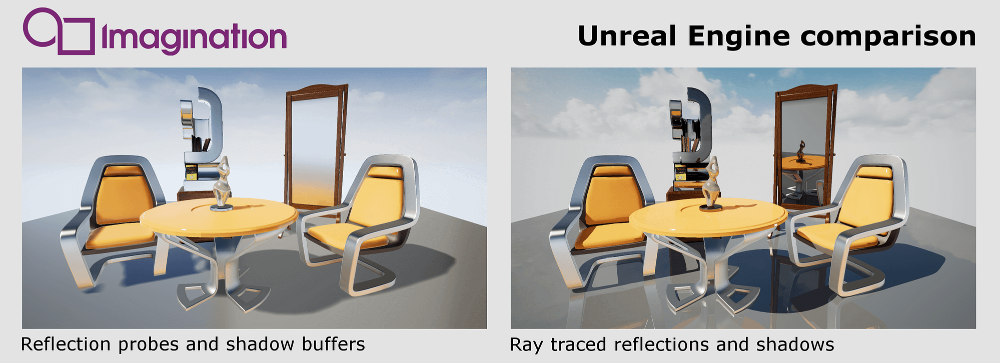 ray tracing unreal engine