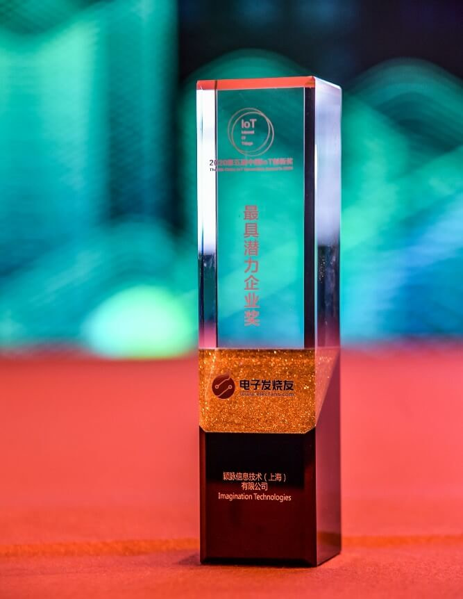 Highest Potential Enterprise Award at China IoT Innovation Awards