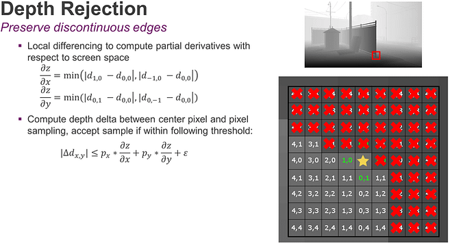 PowerVR Ray Tracing - depth-rejection