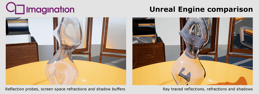 ray tracing again