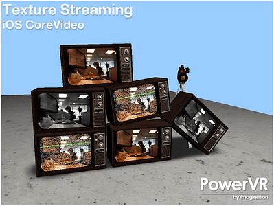 PVRCamera - texture streaming
