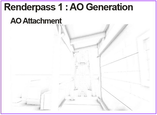 Generated Ambient Occlusion.
