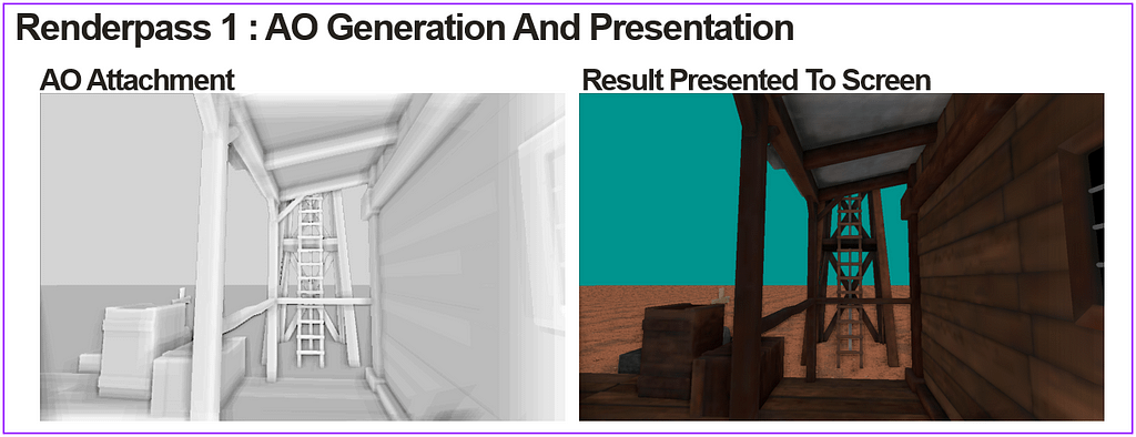 Ambient Occlusion attachment and Result presented to screen.