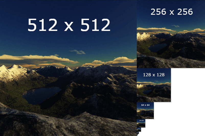 mipmapped and compressed textures