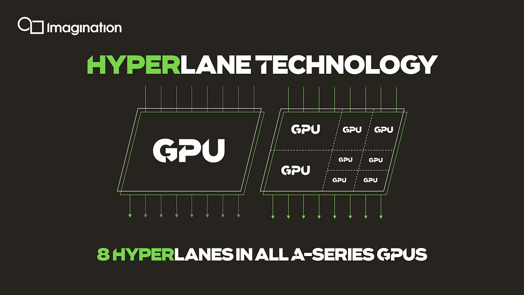 IMG A-Series: the GPU for generation 2020 - Imagination