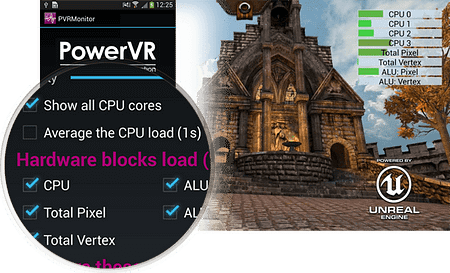 PowerVR Graphics SDK - PVRMonitor