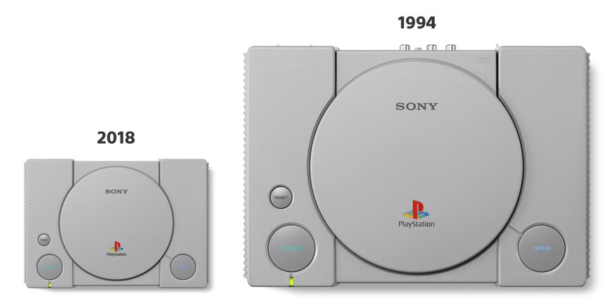 The Playstation Classic features a PowerVR Series 8XE GPU