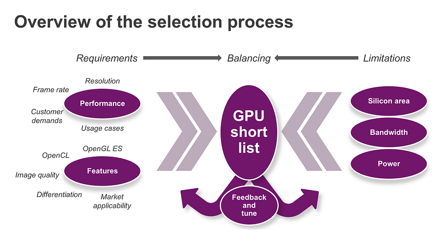 04 GPU selection process 1